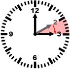 Zeitumstellung_vor_kl