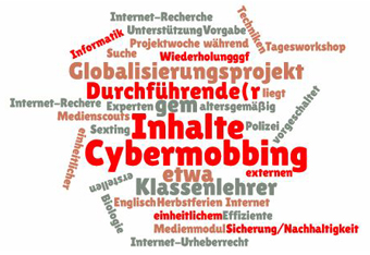 Wordcloud_Mediencurriculum